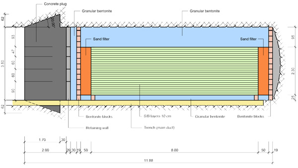 gast project grimsel schematic drawing of experiment layout 02