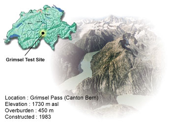 Location of the Grimsel Test Site in the Grimsel Pass